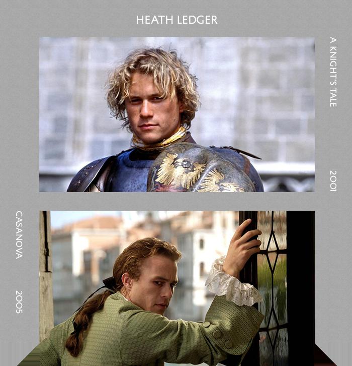 Heath Ledger - Mười năm nhắm mắt, di sản vẫn còn - Ảnh 6.
