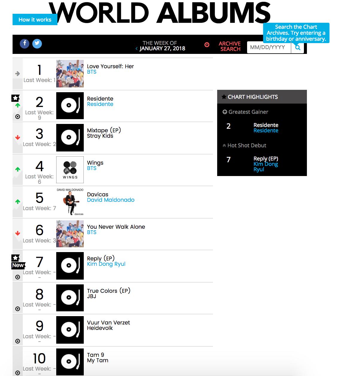 HOT: Chuyện không thể tin, album vol 9 của Mỹ Tâm bất ngờ lọt top 10 BXH Billboard thế giới trong tuần qua - Ảnh 1.