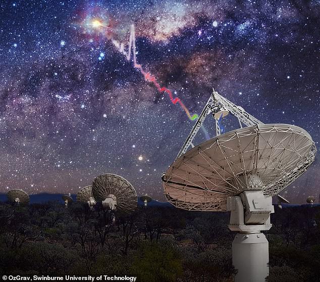 Thu được tín hiệu radio bí ẩn từ thiên hà cách đây 1,5 tỉ năm ánh sáng: Người ngoài hành tinh hay có đáp án nào khác? - Ảnh 3.