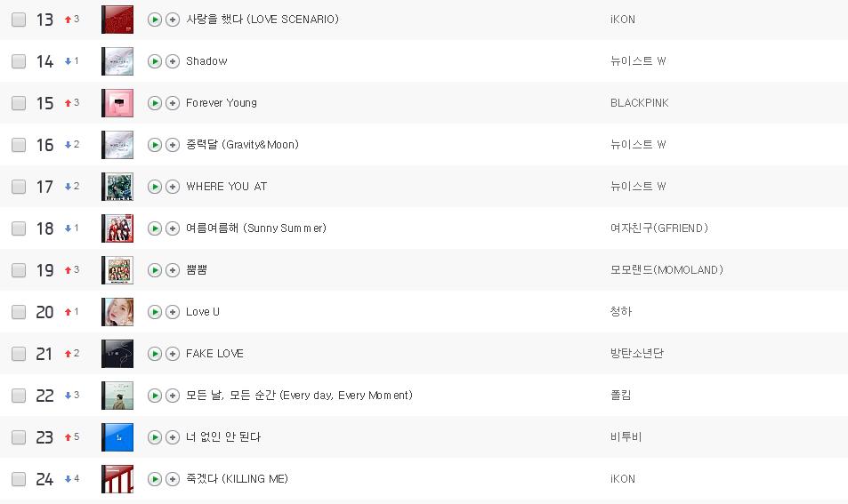Flop dần đều kể từ siêu hit Love Scenario, phải chăng iKON đã dính lời nguyền one-hit-wonder? - Ảnh 7.