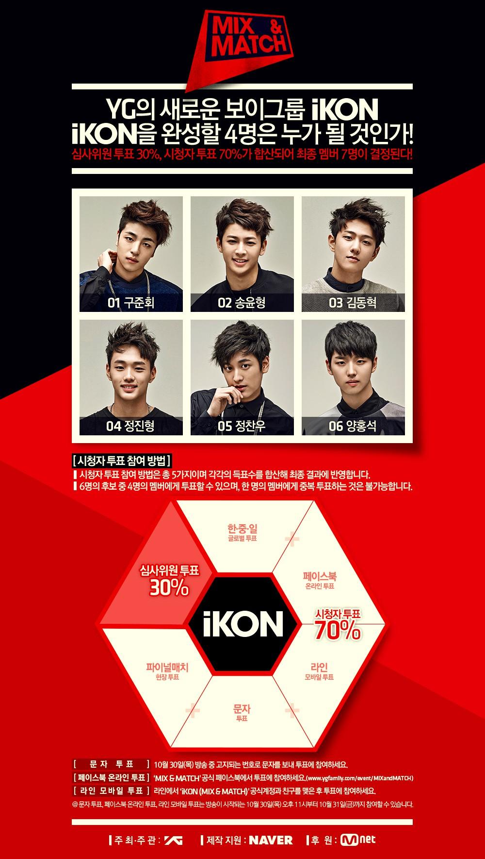 Nhìn lại con đường debut chông gai của một số thành viên đến từ các nhóm nhạc hàng đầu hiện tại - Ảnh 14.
