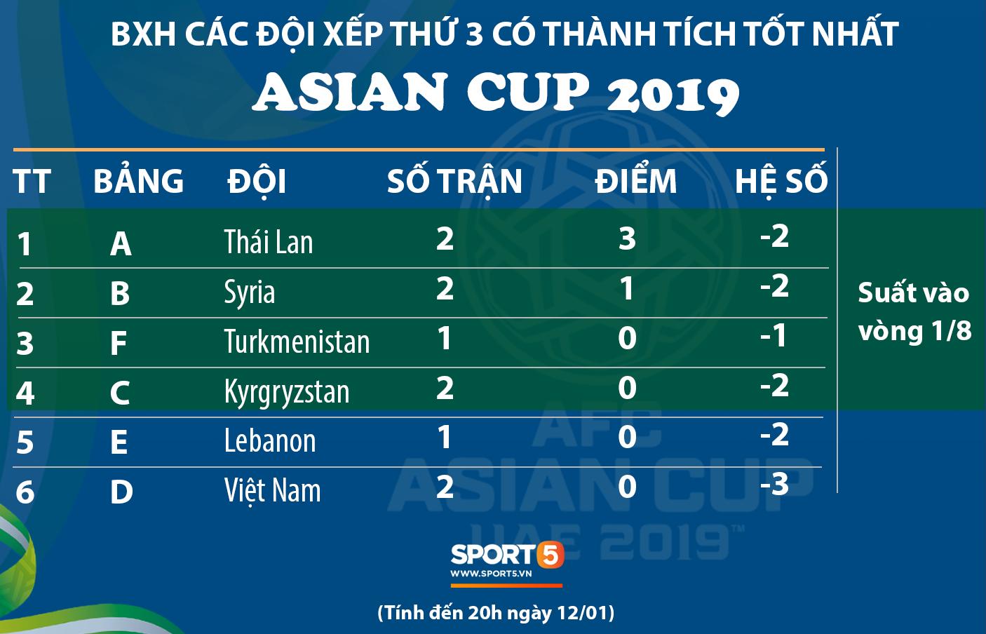 CĐV Việt Nam ở UAE đánh thủng chiếc trống duy nhất vì quá nhiệt ở trận thua Iran - Ảnh 4.