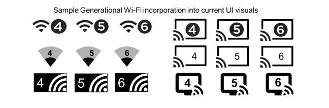 Wi-Fi 6 là gì? Nó khác biệt ra sao với Wi-Fi hiện nay? - Ảnh 1.