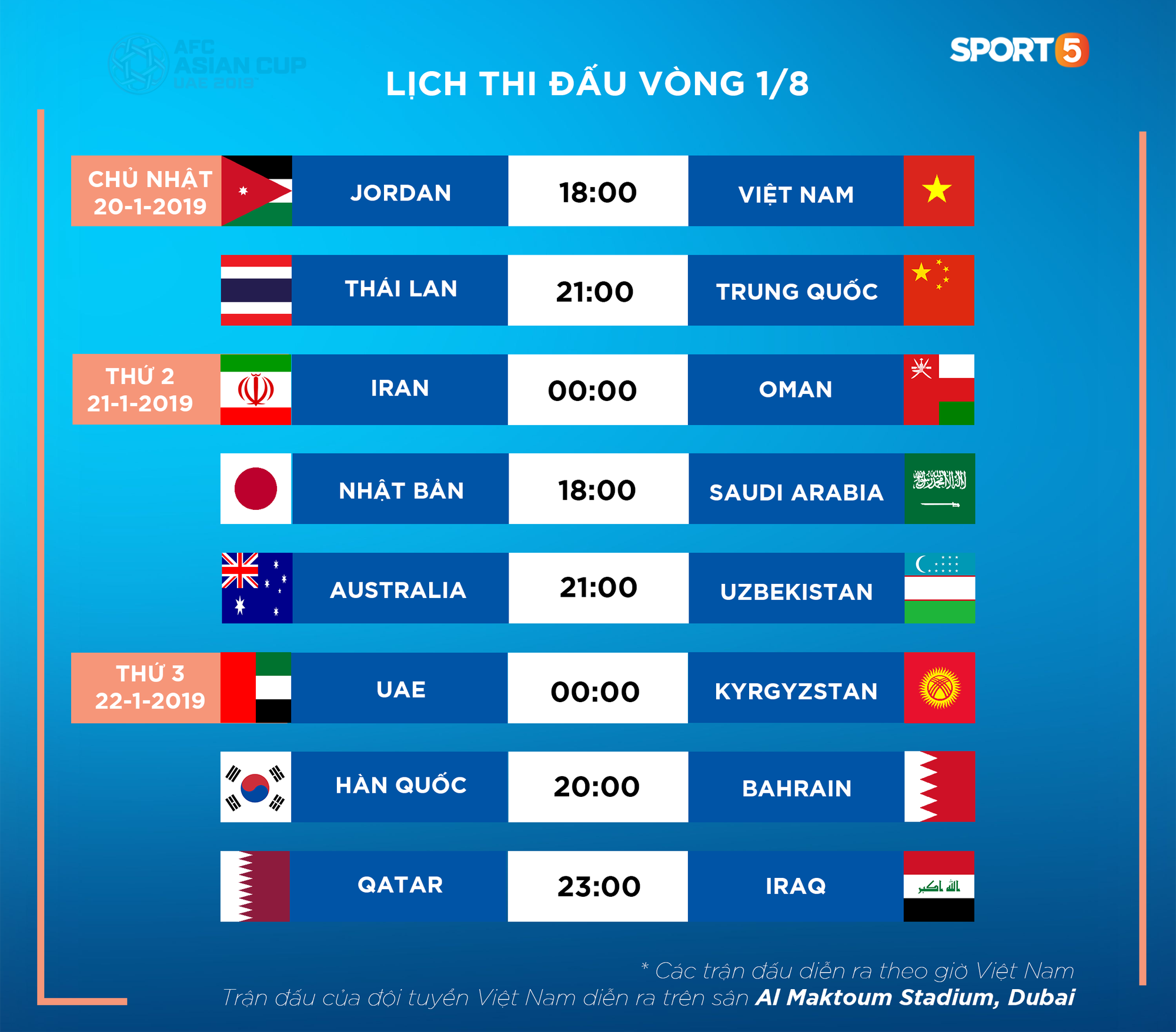 Nhà báo Jordan: Các cầu thủ Việt Nam chạy nhanh như gió. Đá hay chẳng kém gì Hàn Quốc - Ảnh 4.