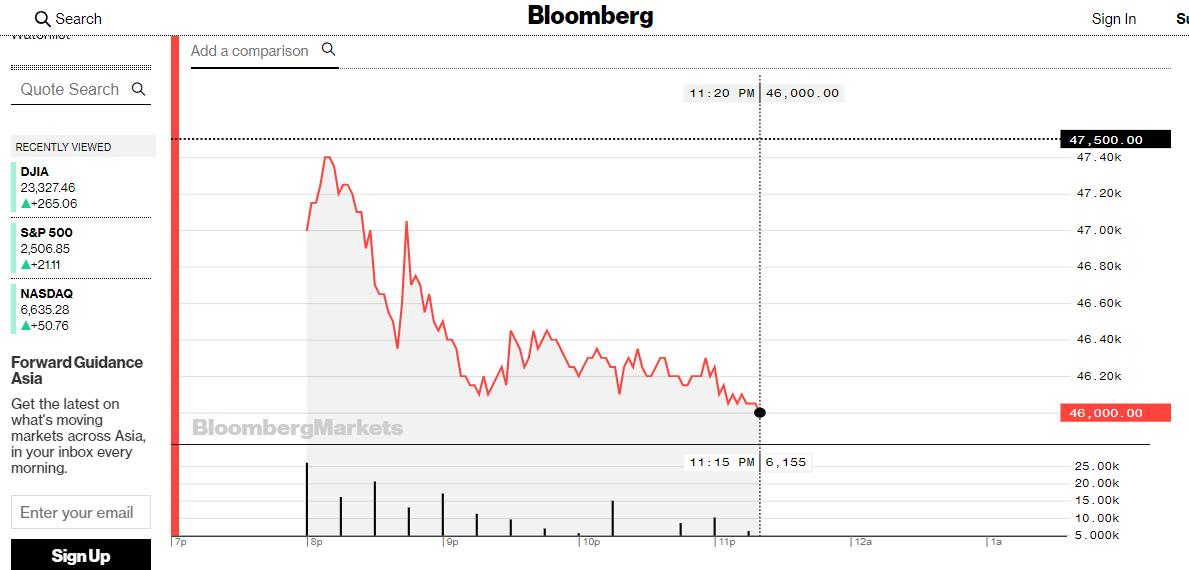 Giá cổ phiếu YG rớt như Tấm ngã cây cau sau scandal hẹn hò của BLACKPINK Jennie - Ảnh 1.
