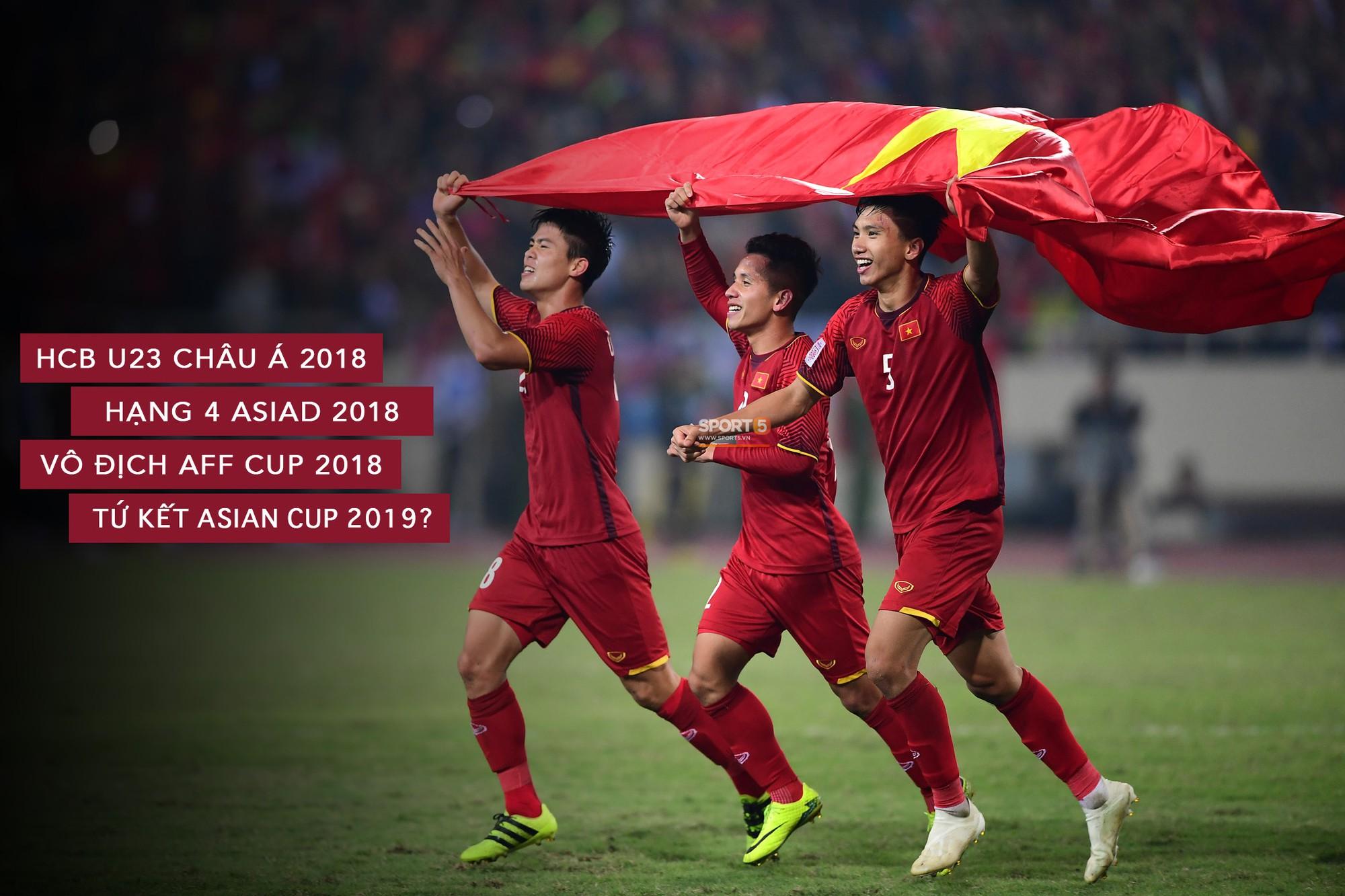 HLV Park Hang-seo giúp đội tuyển U23, Olympic và ĐTQG Việt Nam tái lập, thiết lập hàng loạt kỳ tích trong chưa đầy 2 năm qua. Ảnh: Hiếu Lương.