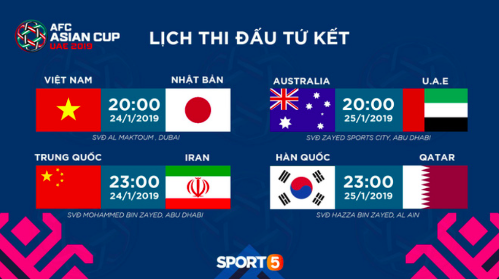 Lịch thi đấu tứ kết Asian Cup 2019. Đồ họa: Quý Sáng.
