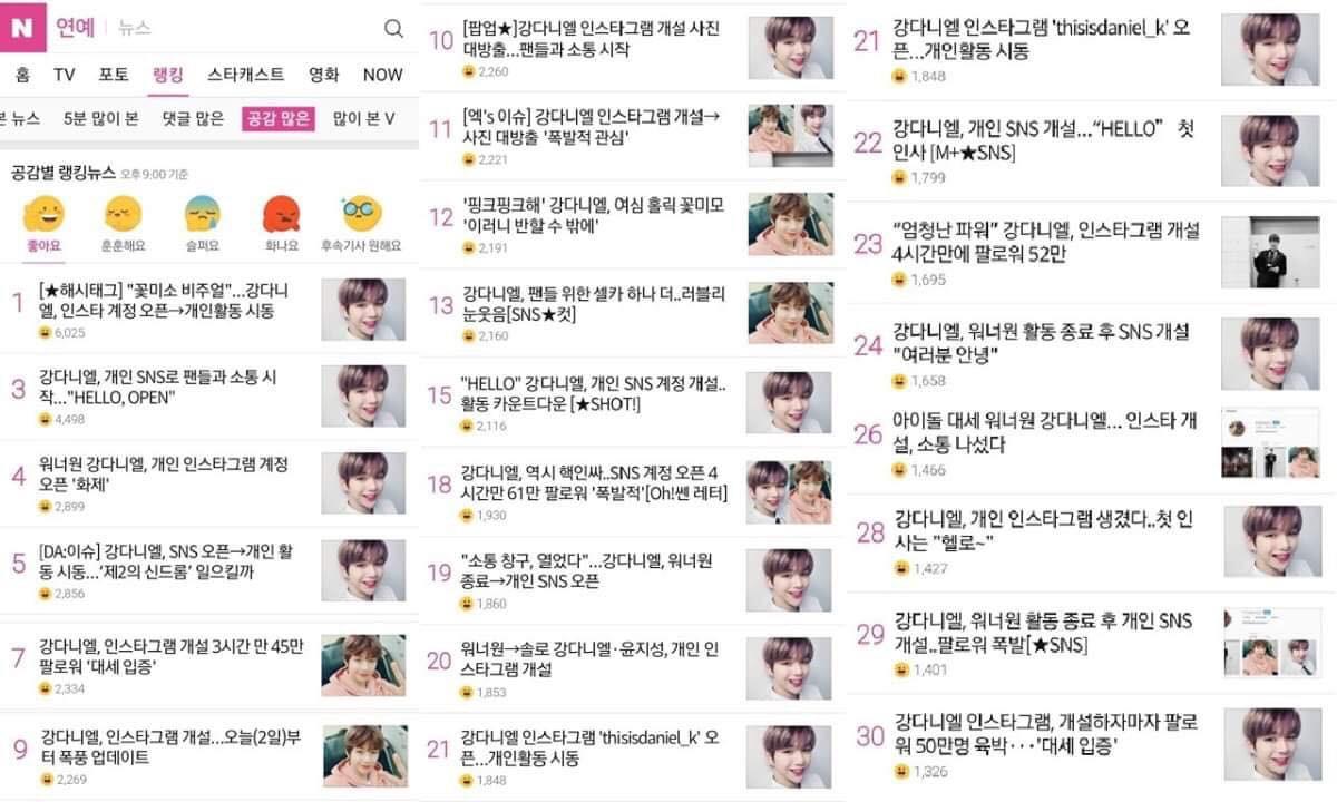 Chưa từng có tiền lệ: Kang Daniel phá vỡ kỷ lục Guiness thế giới, khiến Naver nổ suốt đêm chỉ vì... mở Instagram - Ảnh 5.