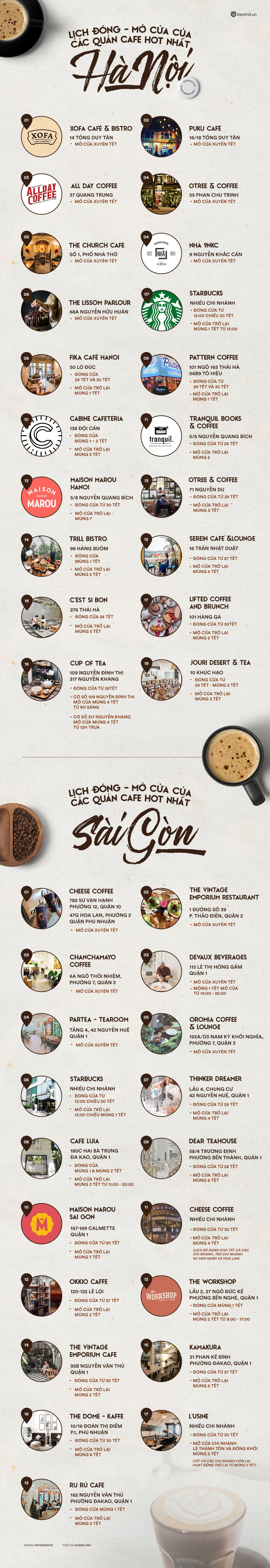 Nắm trong lòng bàn tay lịch mở cửa dịp Tết của các quán cà phê hot nhất Sài Gòn – Hà Nội!