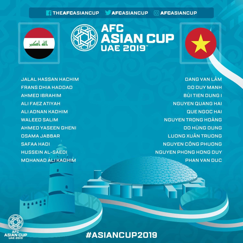 Thủng lưới ở phút cuối cùng, đội tuyển Việt Nam nhận thất bại cay đắng trong trận ra quân tại Asian Cup 2019 - Ảnh 2.