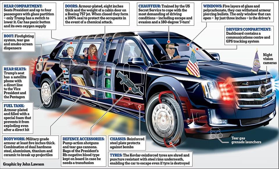 Chiếc xe Quái thú 2.0 luôn đi theo tổng thống Trump trong các chuyến công du khắp thế giới - Ảnh 3.