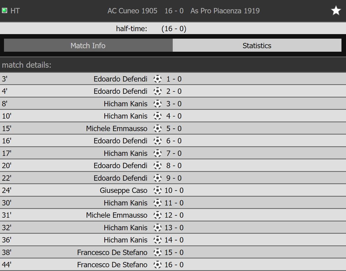Chỉ còn 7 cầu thủ ra sân, đội bóng Italy nhận thất bại 20 bàn không gỡ và đây là lý do khiến tất cả xót xa - Ảnh 1.