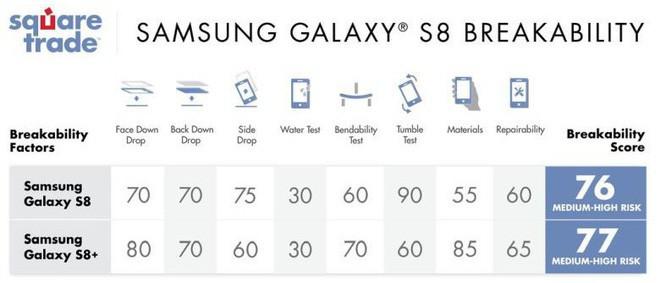 Khoa học ngày càng tân tiến, nhưng vì sao smartphone lại trở nên kém bền và dễ vỡ hơn trước? - Ảnh 1.