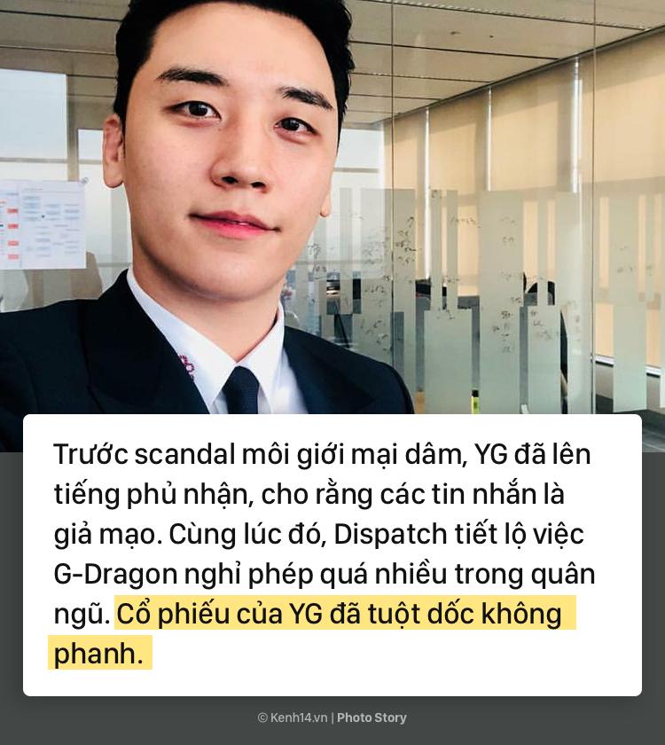 Nhìn lại chuỗi scandal liên tiếp nhấn chìm Seungri trong những tháng đầu năm 2019 - Ảnh 19.