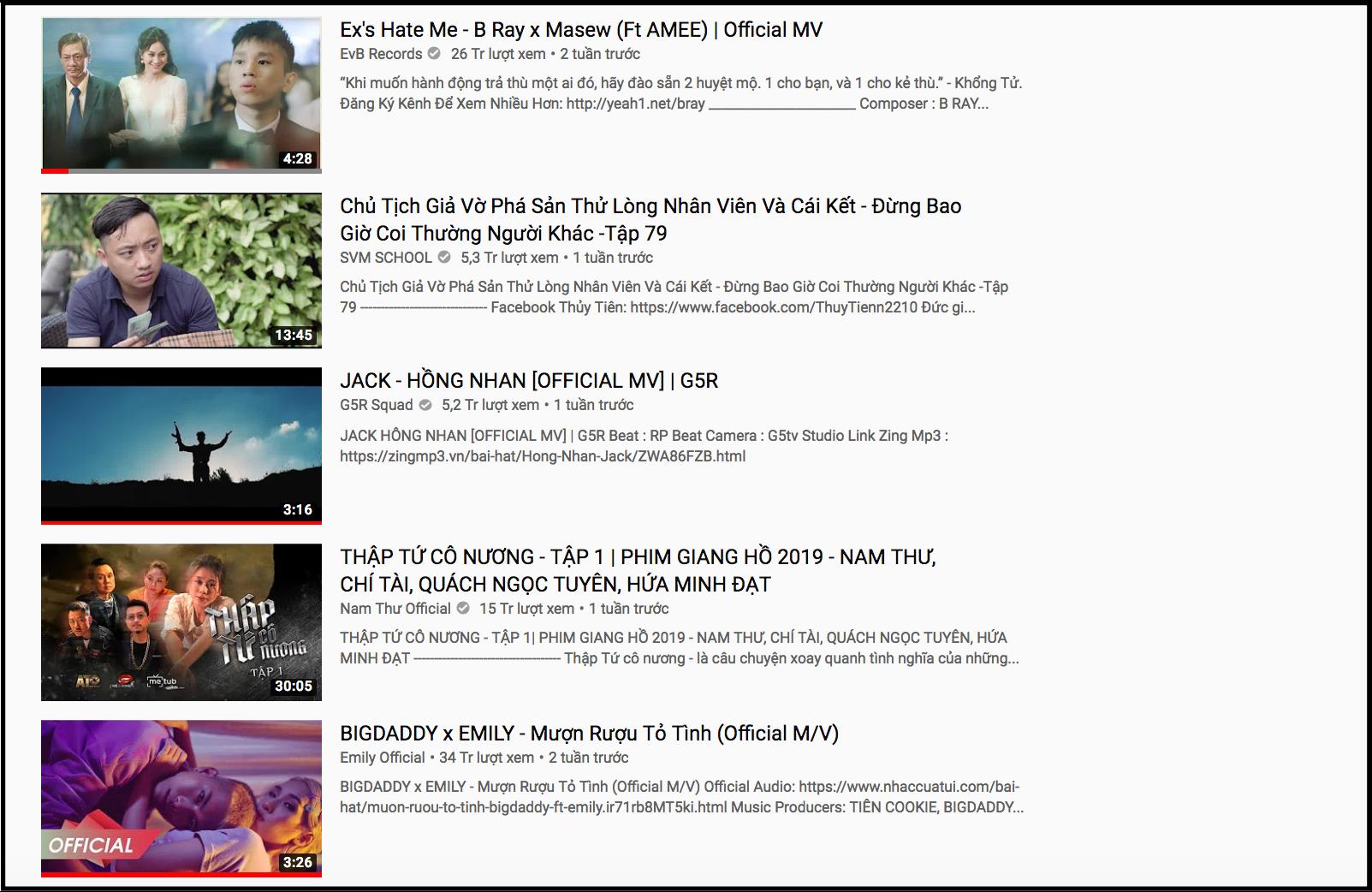 """3 ca khúc Underground cùng lọt Top 5 Trending Youtube, đã đến thời """"thế giới ngầm"""" chiếm ngôi Vpop? - Ảnh 1."""