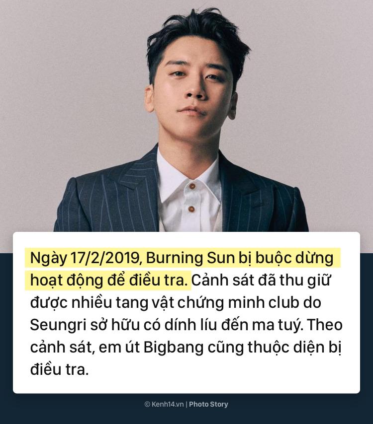 Cùng nhìn lại sự nghiệp thăng hoa của Seungri và chuỗi scandal đã khiến anh phải rút khỏi ngành giải trí - Ảnh 13.