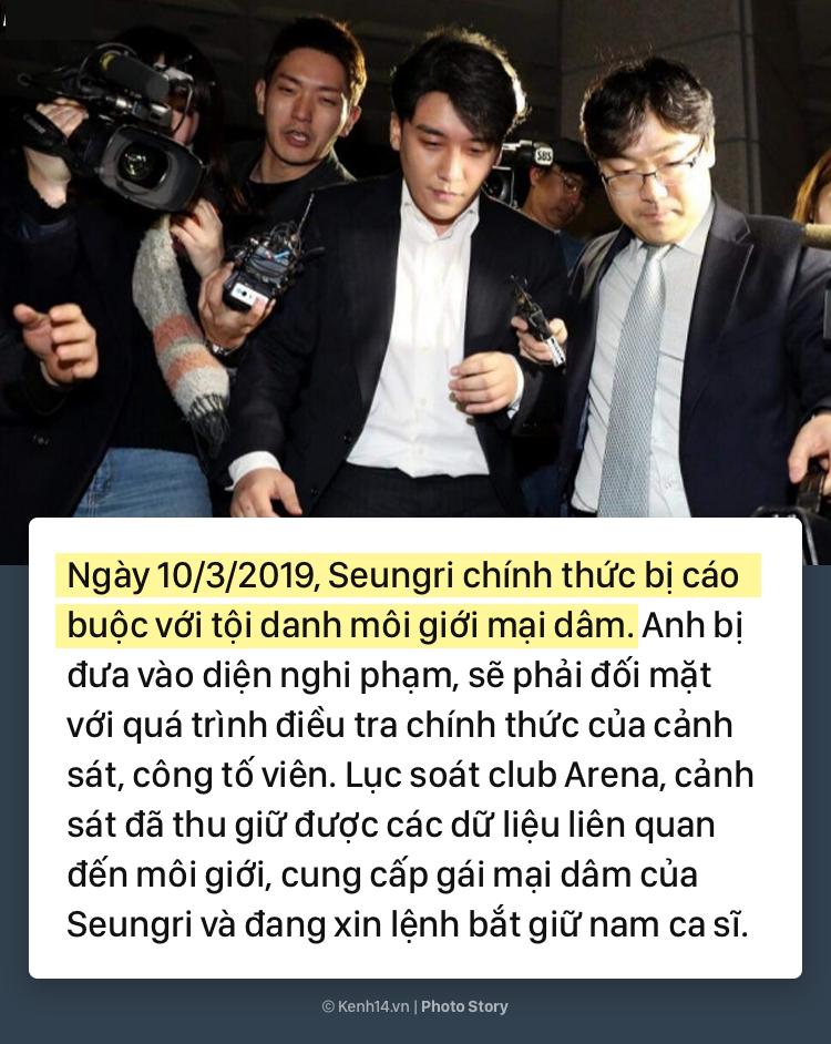 Cùng nhìn lại sự nghiệp thăng hoa của Seungri và chuỗi scandal đã khiến anh phải rút khỏi ngành giải trí - Ảnh 21.
