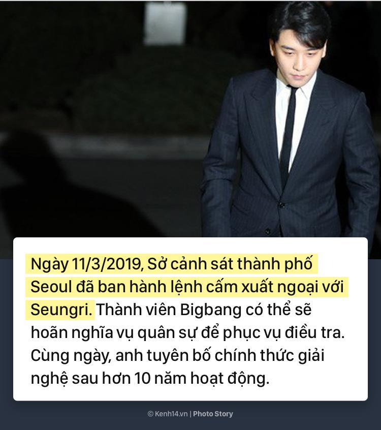 Cùng nhìn lại sự nghiệp thăng hoa của Seungri và chuỗi scandal đã khiến anh phải rút khỏi ngành giải trí - Ảnh 23.