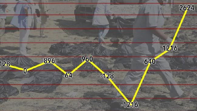 Tất cả chi tiết xoay quanh hành trình cuối cùng của máy bay chở 157 người rơi ở Ethiopia được công bố đến nay - Ảnh 3.