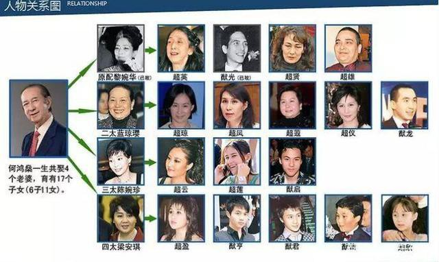 The civil war turns Macau's game: 4 women for being proud, 17 talented children join a scandal - Picture 5.