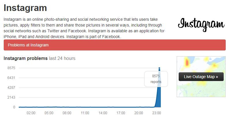 Facebook, Messenger và Instagram đồng loạt lỗi trên toàn cầu, mất kết nối và không gửi được ảnh - Ảnh 2.