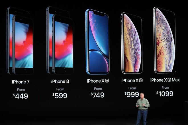 Tại sao Apple không giảm giá iPhone để bán được nhiều hơn? Phép tính sau cho thấy mọi chuyện không đơn giản như bạn nghĩ - Ảnh 2.