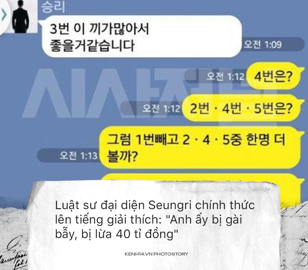 Toàn cảnh scandal chấn động của Seungri ngày 15/3: Thêm nhiều tình tiết mới cực căng! - Ảnh 12.