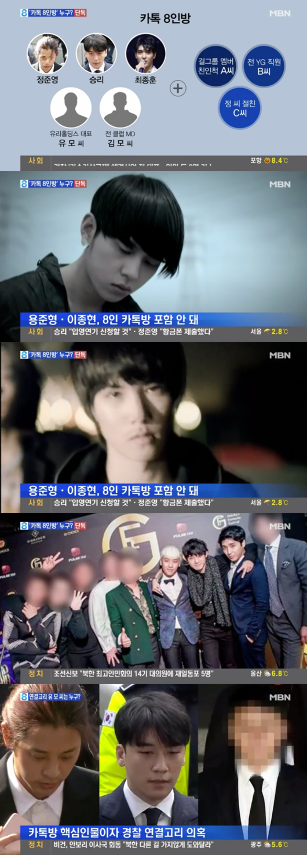Chấn động: MBN tiết lộ luôn danh sách đầy đủ 8 nhân vật trong chatroom tình dục bệnh hoạn của Seungri - Ảnh 1.