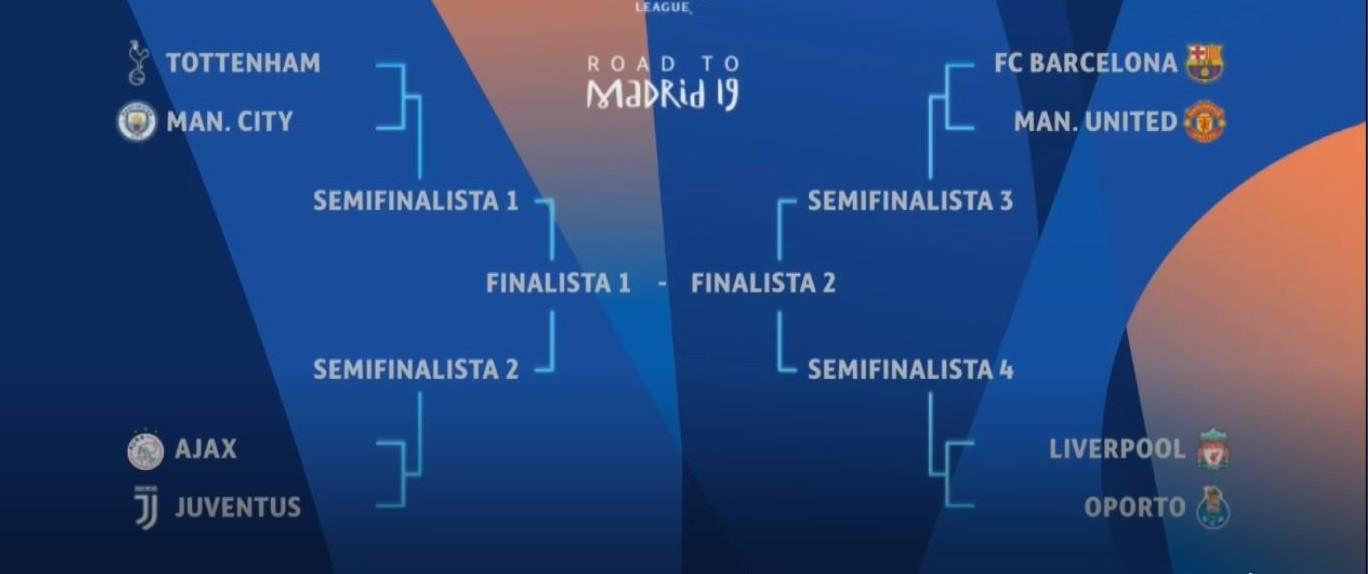 Kết quả bốc thăm tứ kết Champions League: Ronaldo cùng Juventus dễ thở, MU phải gặp đối thủ khó nhất - Ảnh 4.