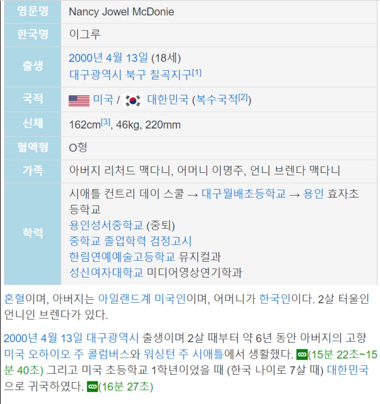 Đang thời điểm nhạy cảm, Nancy (Momoland) bỗng nhiên đổi tên tiếng Hàn từ Lee Seungri sang Lee Gru là ý gì đây? - Ảnh 3.