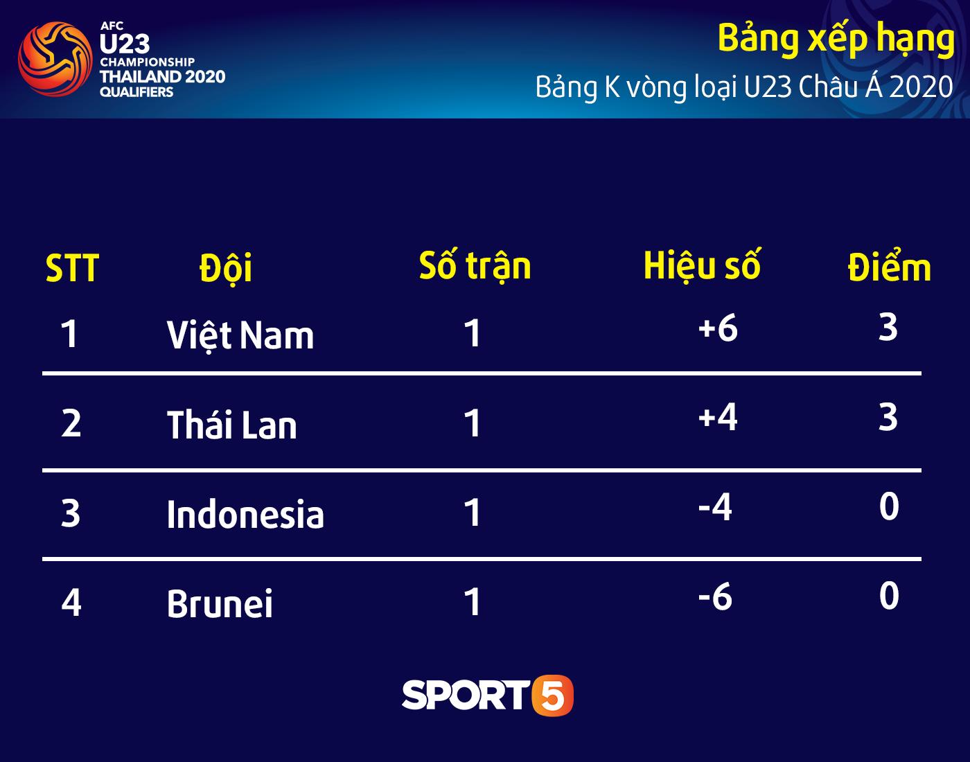 Khi bị dồn vào chân tường, U23 Indonesia có thể khiến U23 Việt Nam không còn lành lặn - Ảnh 5.
