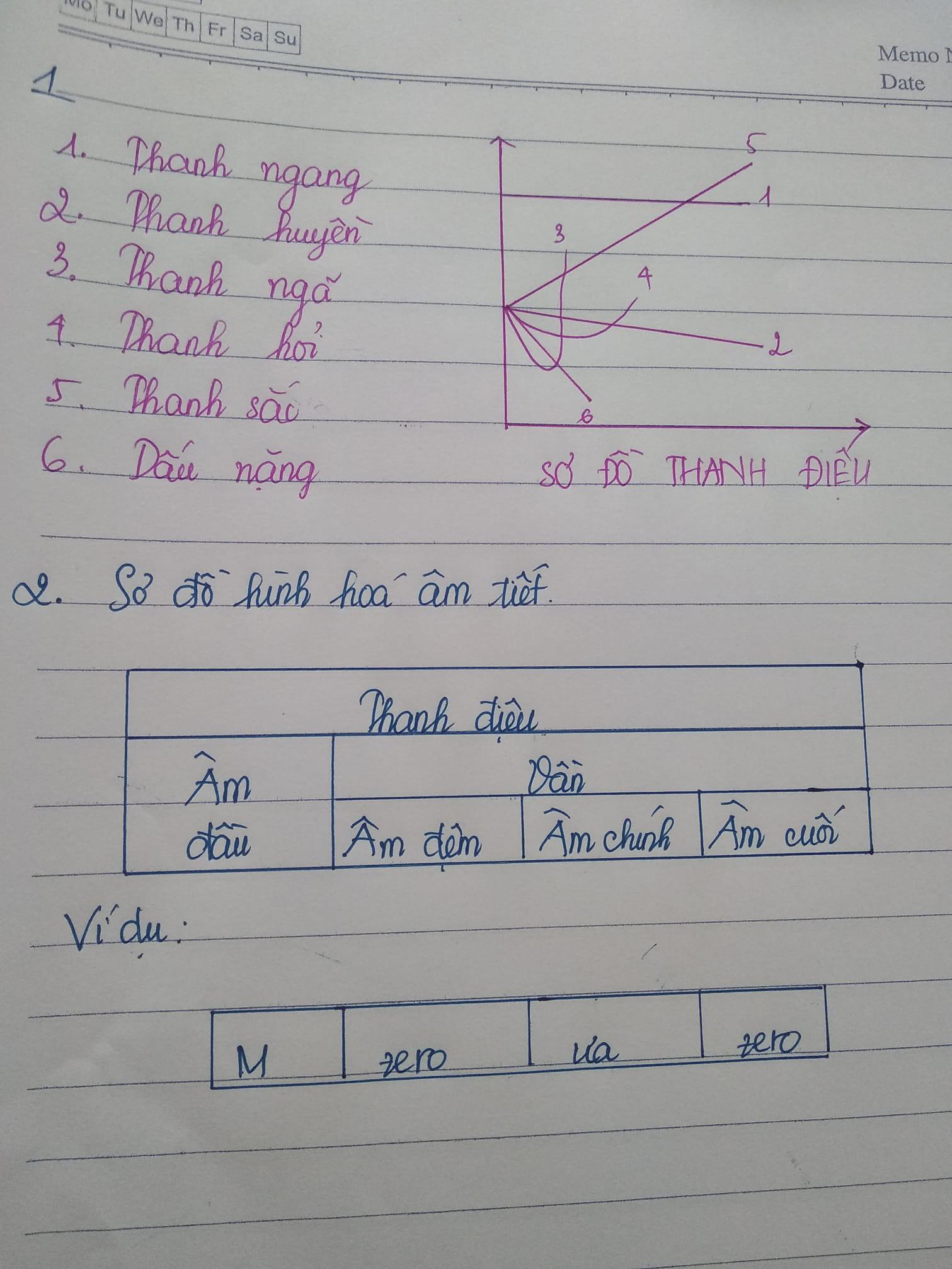 Là Tiếng Việt nhưng không viết không đọc như Tiếng Việt, điểm thi -4, -5, môn học gì khiến sinh viên cuồng quay thế này? - Ảnh 4.