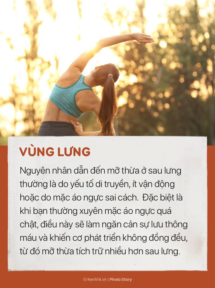 Trước khi tập luyện giảm cân, cần biết được những bộ phận khó giảm mỡ nhất trên cơ thể - Ảnh 1.