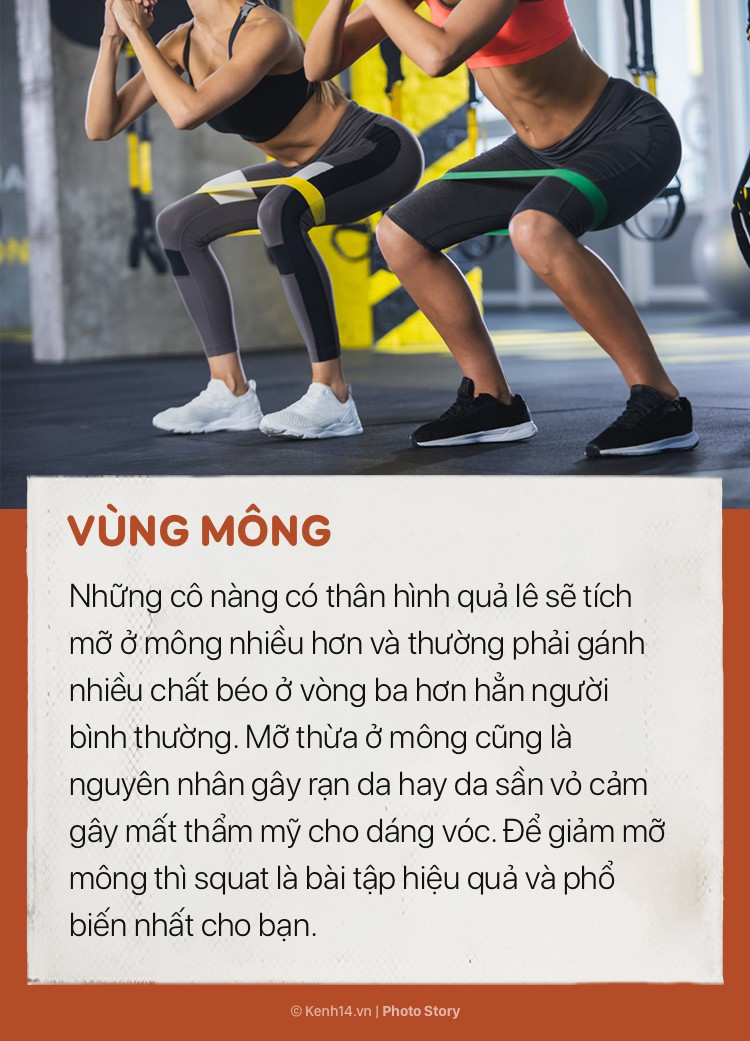Trước khi tập luyện giảm cân, cần biết được những bộ phận khó giảm mỡ nhất trên cơ thể - Ảnh 7.