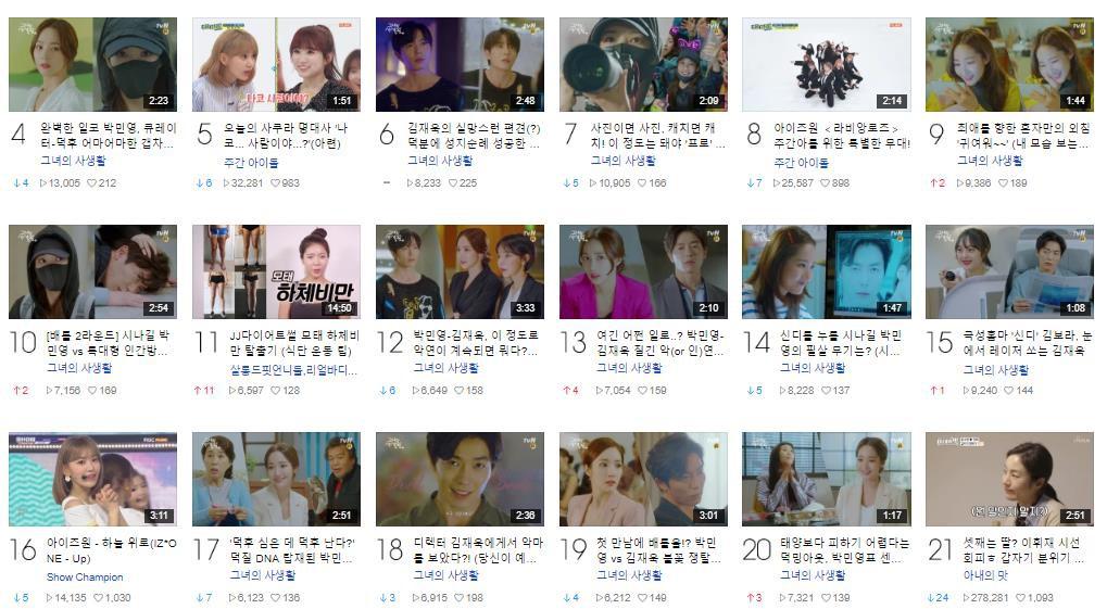 Fan Hàn thích thú cảnh Park Min Young biến hình như thủy thủ mặt trăng ngay tập 1 Her Private Life - Ảnh 1.