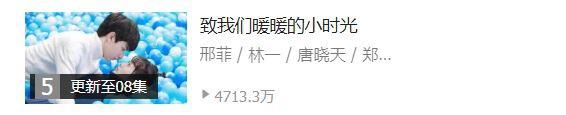 Gửi Thời Thanh Xuân Ấm Áp mới lên sóng đã ẵm 47 triệu view, Cố Vị Dịch đe doạ soán ngôi Giang Thần - Ảnh 1.