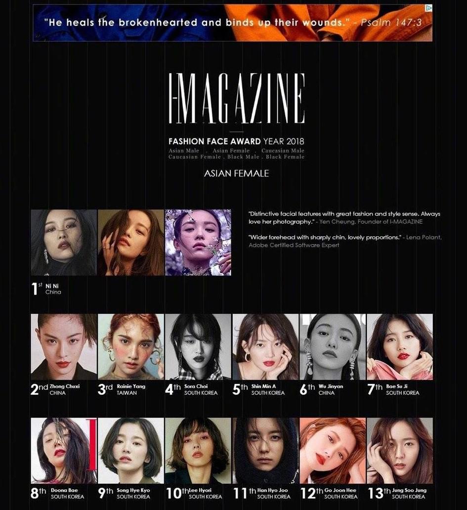 """Sao nữ có gương mặt thời trang nhất châu Á: Nghê Ni đứng đầu, Jennie """"đội sổ"""" nhưng sốc nhất là sự tuột dốc của Nhiệt Ba - Ảnh 1."""