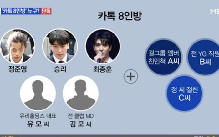 Nạn nhân kể lại toàn bộ việc bị Jung Joon Young, Choi Jong Hoon và 3 thành viên chatroom hiếp dâm tập thể - Ảnh 2.
