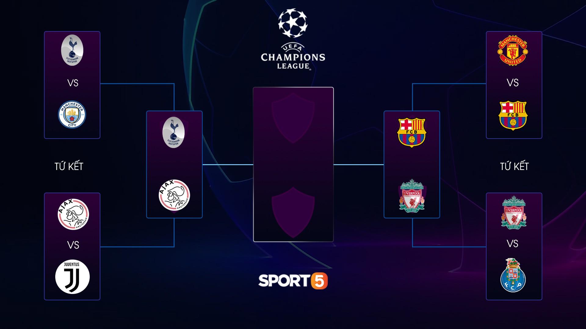 Cập nhật: Lịch thi đấu bán kết Champions League châu Âu - giải đấu danh giá nhất thế giới dành cho CLB - Ảnh 3.