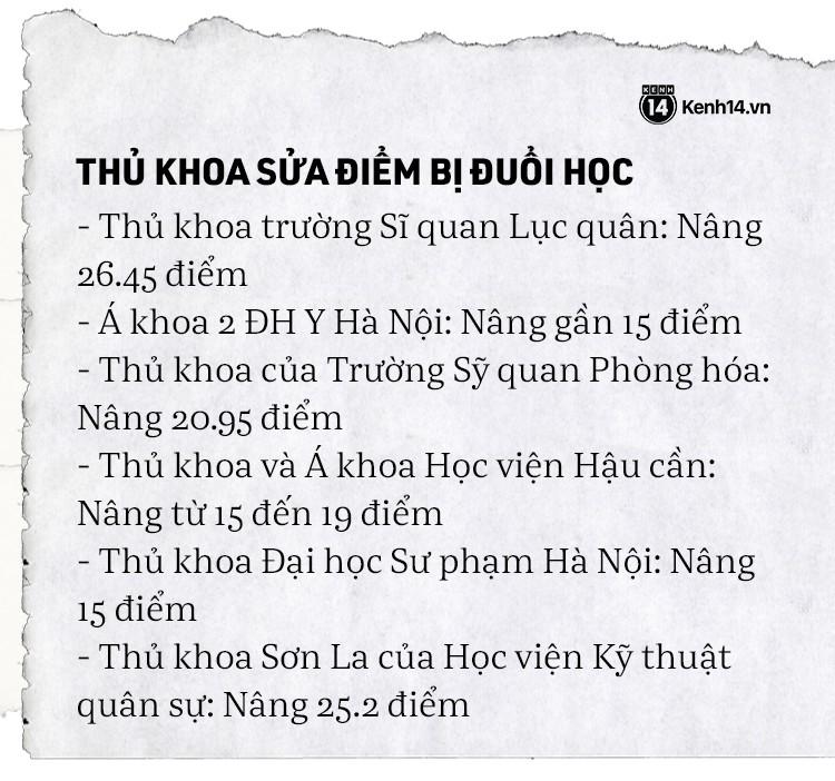 Toàn cảnh bê bối sửa điểm chấn động của 222 thí sinh Hà Giang, Sơn La, Hoà Bình: Thủ khoa rởm đỗ Y Đa khoa, Cảnh sát, Công an - Ảnh 10.