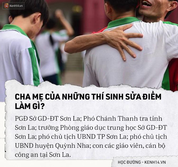 Toàn cảnh bê bối sửa điểm chấn động của 222 thí sinh Hà Giang, Sơn La, Hoà Bình: Thủ khoa rởm đỗ Y Đa khoa, Cảnh sát, Công an - Ảnh 12.