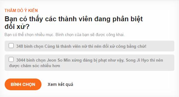 Nhìn bảng vote này là hiểu fan Running Man ức chế về Jeon So Min như thế nào! - Ảnh 5.