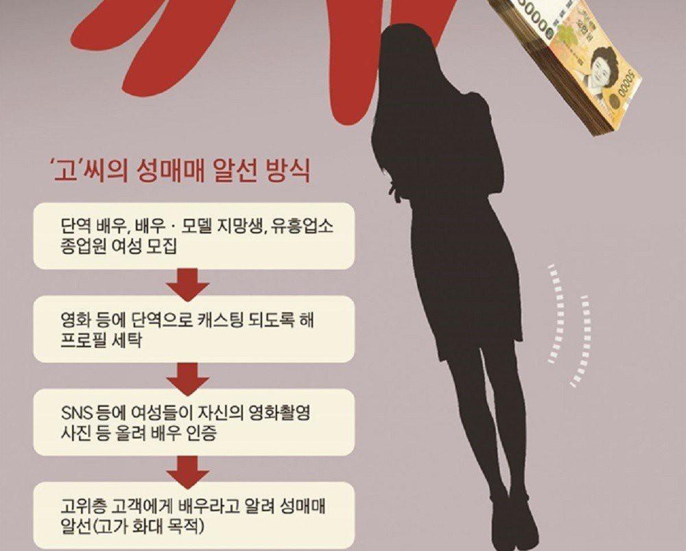 Choáng vì danh sách 80 sao Hàn dính bê bối như đại hội bóc phốt đầu năm 2019: Chuyện gì đang xảy ra với Kbiz vậy? - Ảnh 36.