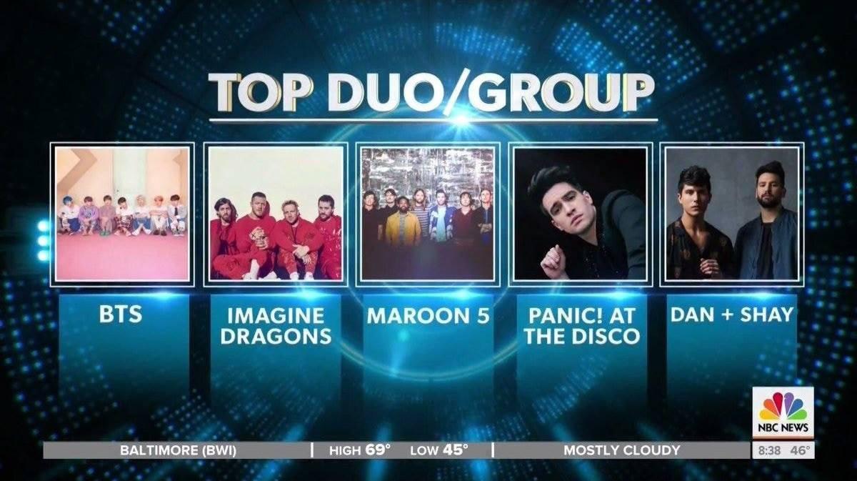 Thêm 2 nghệ sĩ Kpop được đề cử tại Billboard Music Awards, nhưng bất ngờ nhất vẫn là BTS