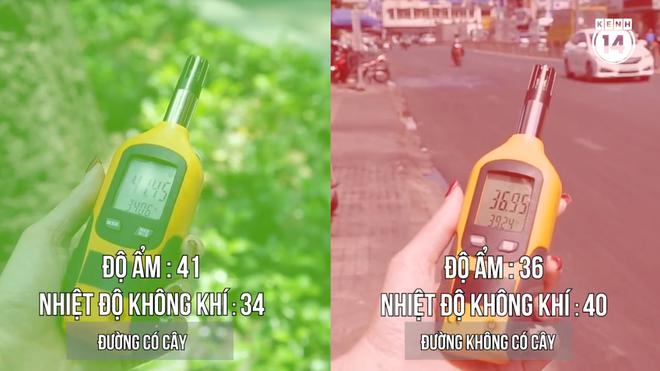 Sài Gòn: nhiệt độ ngoài trời lên tới 40 độ C, đi ra đường thì nhất định phải chú ý những việc này