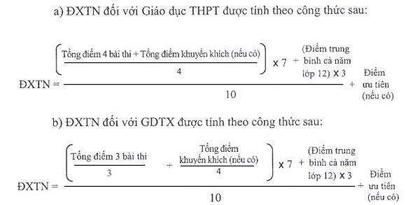 Dính điểm liệt môn thành phần có được xét tốt nghiệp THPT? - Ảnh 1.