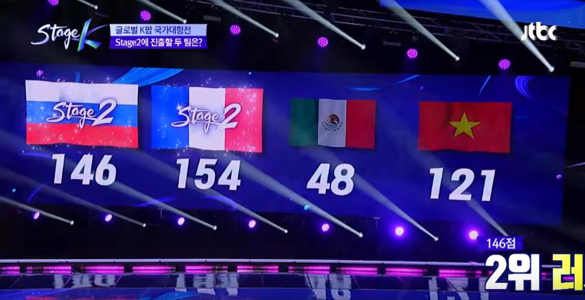 Xuất hiện cô bé Việt Nam nhảy cover đỉnh đến mức khiến EXID phải hú hét trên show thực tế Hàn Quốc! - Ảnh 5.