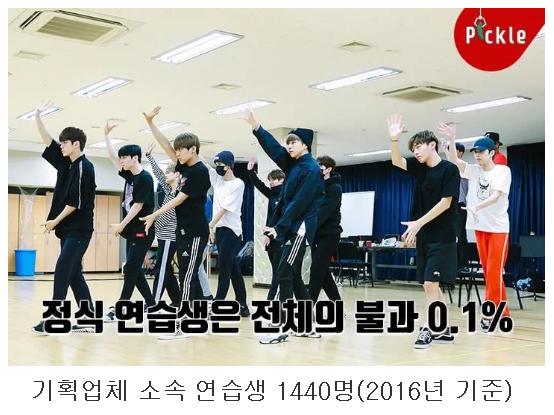 Hơn cả thi đại học, làm idol K-Pop khó đến nhường nào: 1 triệu người mơ ước thì số được debut chỉ là... - Ảnh 6.