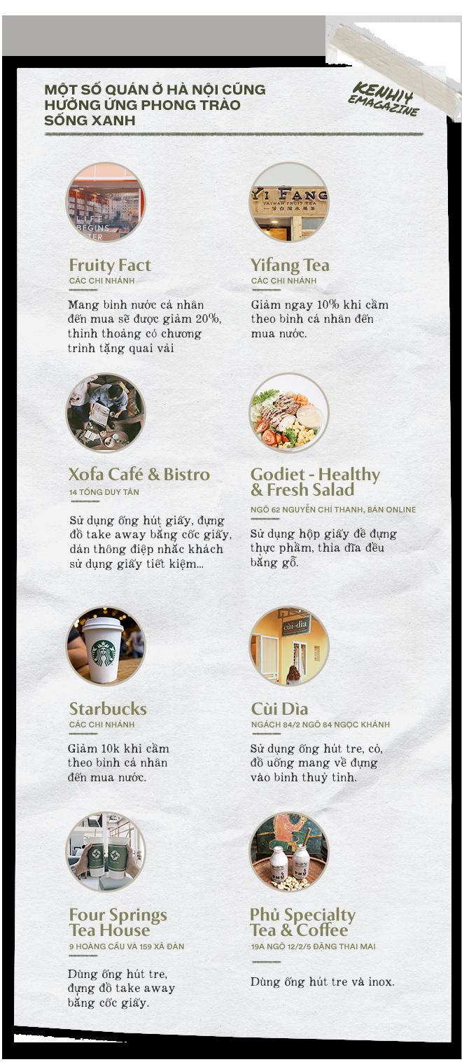 Loạt quán xá Hà Nội/ Sài Gòn hưởng ứng phong trào sống xanh: Thay đổi từ chính thói quen đi cafe của các bạn trẻ - Ảnh 9.