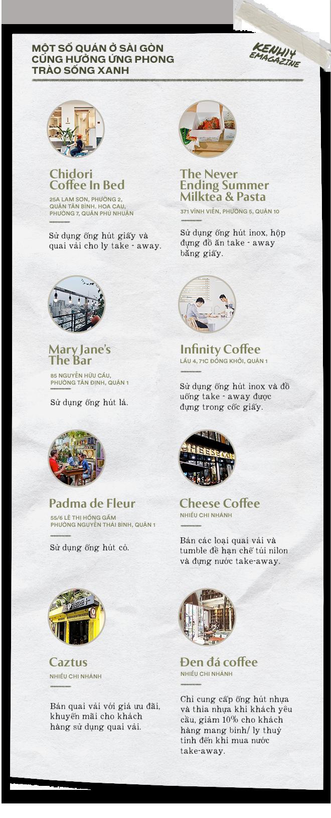 Loạt quán xá Hà Nội/ Sài Gòn hưởng ứng phong trào sống xanh: Thay đổi từ chính thói quen đi cafe của các bạn trẻ - Ảnh 17.
